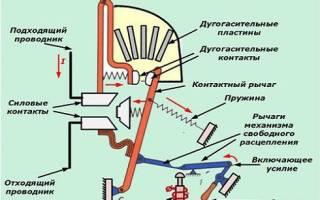 Таблица автоматических выключателей
