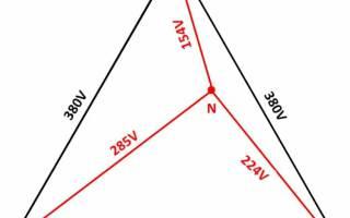 Защита от перекоса фаз в трехфазной сети
