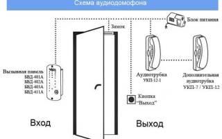 Схема подключения домофона в многоквартирном доме
