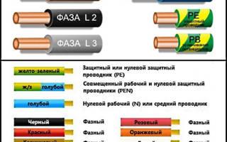 Цветовая маркировка проводов трехфазной сети