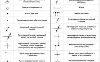 Обозначения в электротехнике