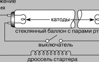 Схема люминесцентного светильника