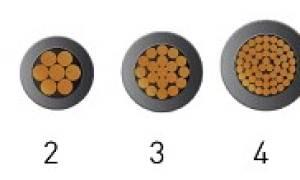 Силовые кабели маркировка и классификация