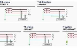 Система заземления tn c s описание