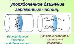 Справочник электрика для чайников