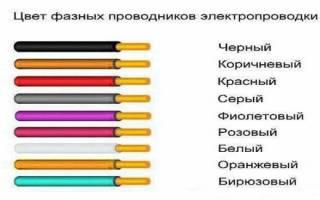 Каким цветом обозначается фаза и ноль