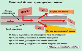 Что такое номинальный ток