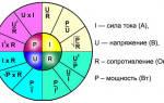 Как определить ток