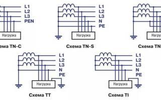 Система tn c