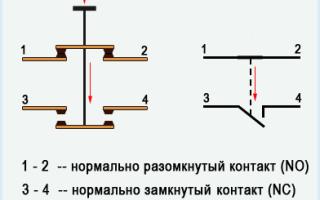 Подключение магнитного пускателя через кнопочный пост схема