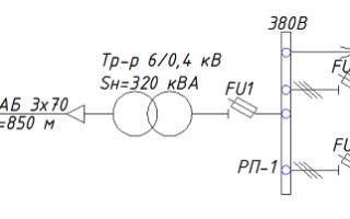 Расчет пускового тока электродвигателя