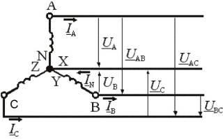 Соединение звездой и треугольником