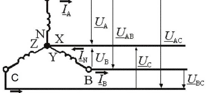 Соединение звездой и треугольником разница
