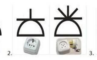 Условное обозначение выключателя